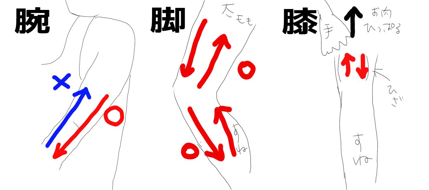 腕や脚のシェービング方法画像